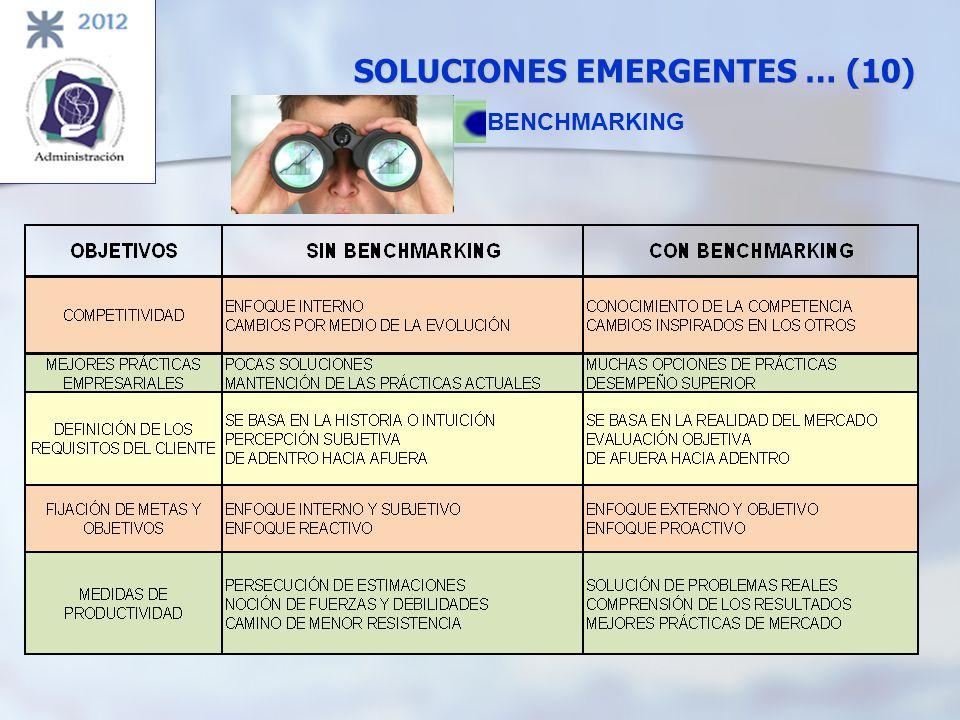 SOLUCIONES EMERGENTES … (10)