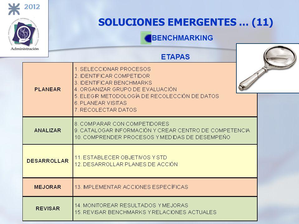 SOLUCIONES EMERGENTES … (11)