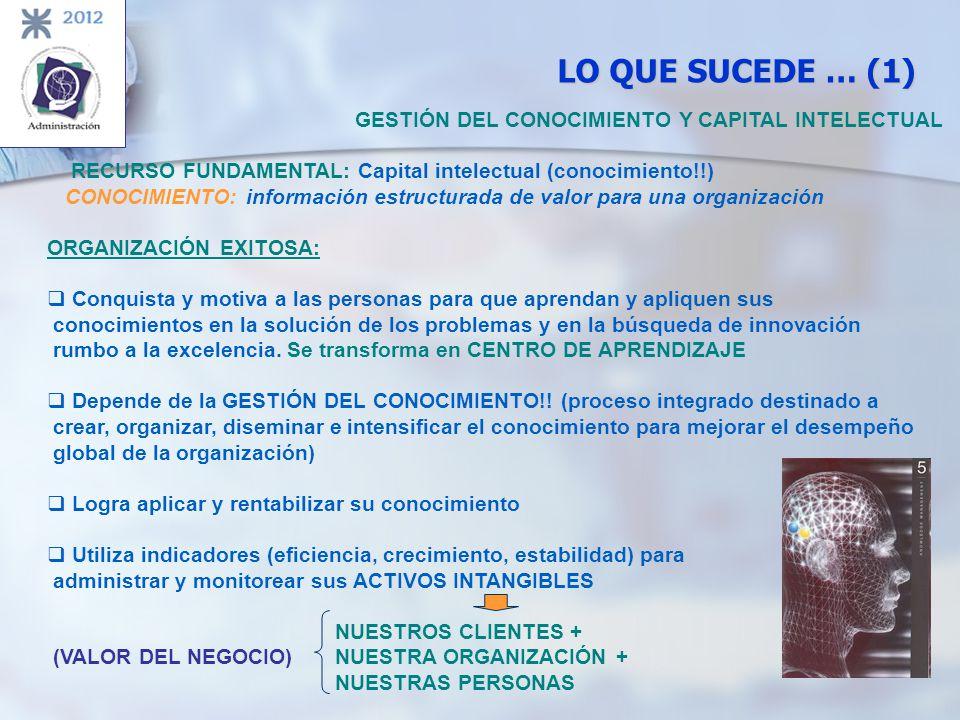 LO QUE SUCEDE … (1) GESTIÓN DEL CONOCIMIENTO Y CAPITAL INTELECTUAL
