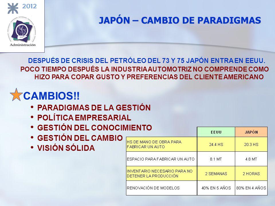 DESPUÉS DE CRISIS DEL PETRÓLEO DEL 73 Y 75 JAPÓN ENTRA EN EEUU.