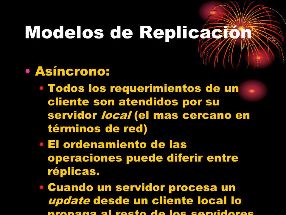 Modelos de Replicación
