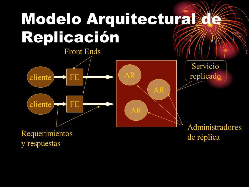 Modelo Arquitectural de Replicación