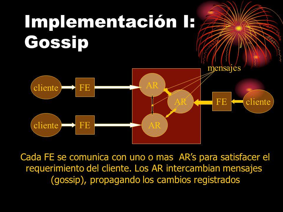 Implementación I: Gossip