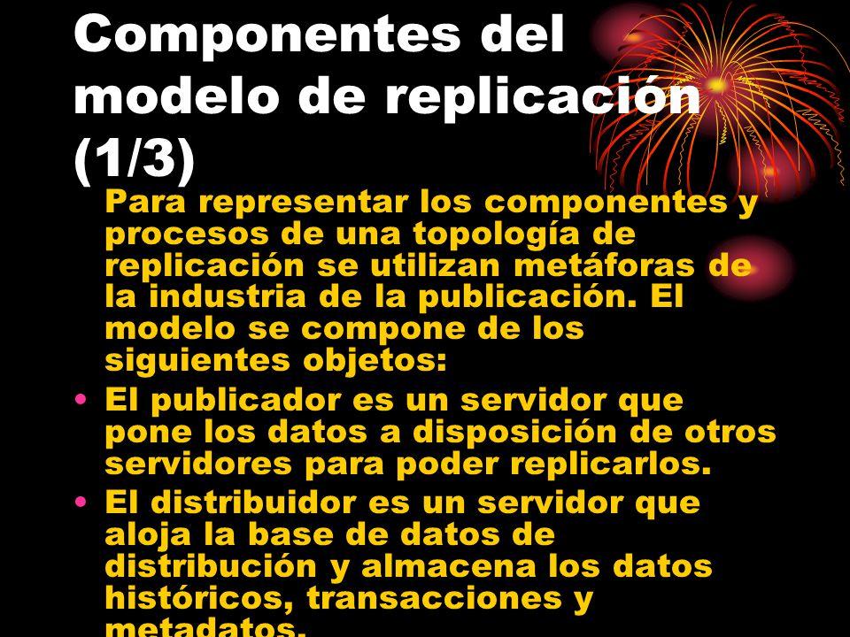 Componentes del modelo de replicación (1/3)