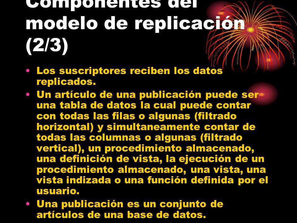 Componentes del modelo de replicación (2/3)