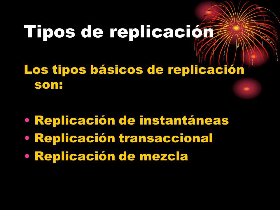 Tipos de replicación Los tipos básicos de replicación son: