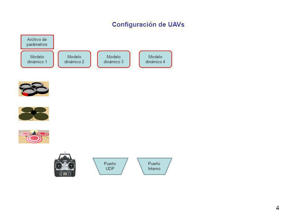 Configuración de UAVs Archivo de parámetros Modelo dinámico 1