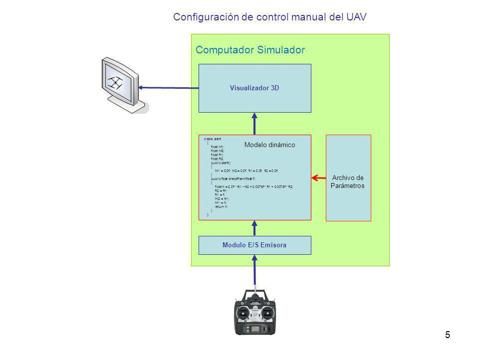 Configuración de control manual del UAV