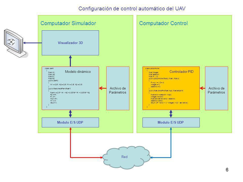 Configuración de control automático del UAV
