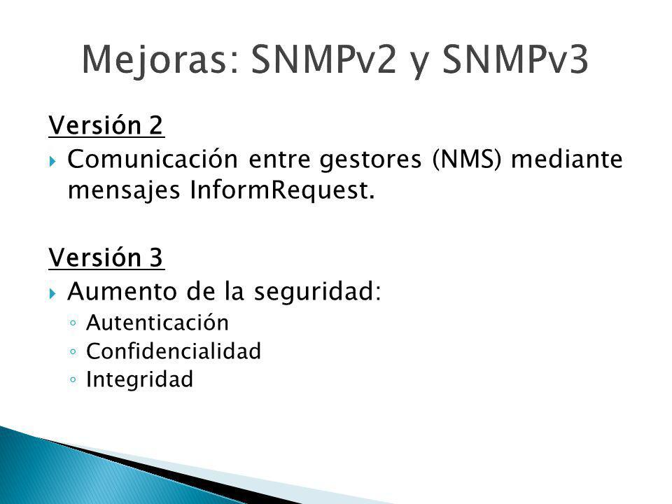 Mejoras: SNMPv2 y SNMPv3 Versión 2