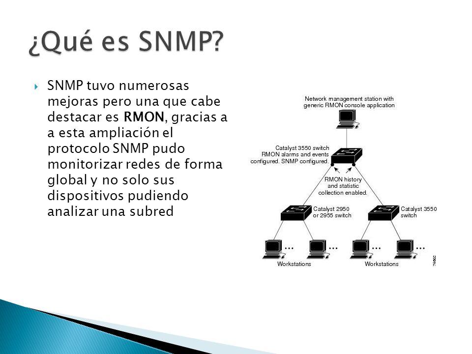 ¿Qué es SNMP