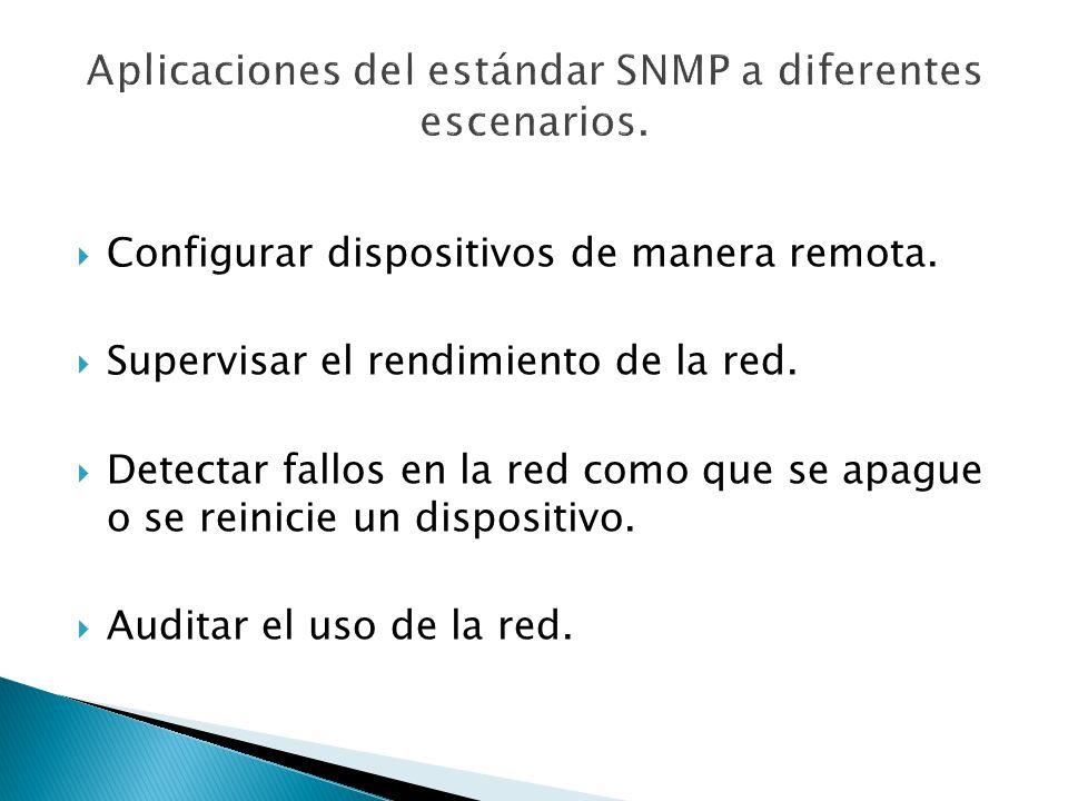 Aplicaciones del estándar SNMP a diferentes escenarios.