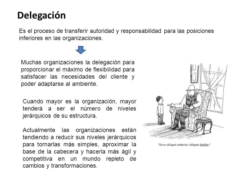 Delegación Es el proceso de transferir autoridad y responsabilidad para las posiciones inferiores en las organizaciones.