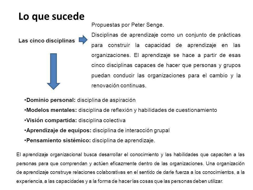 Lo que sucede Propuestas por Peter Senge.