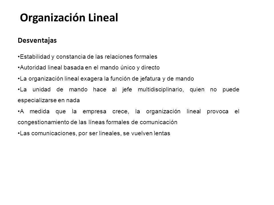 Organización Lineal Desventajas