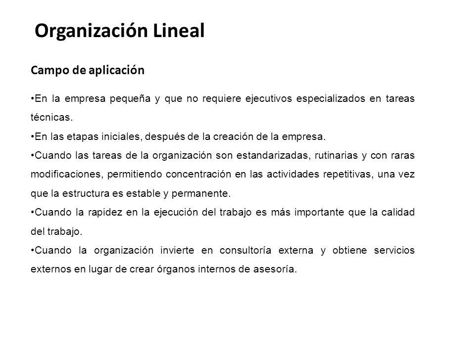 Organización Lineal Campo de aplicación