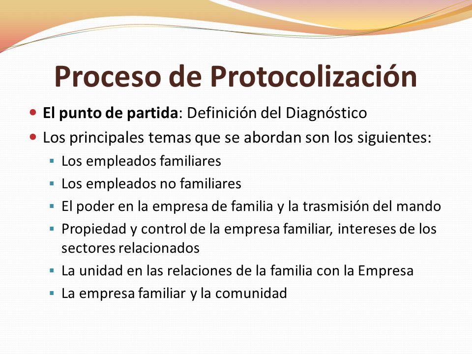 Proceso de Protocolización