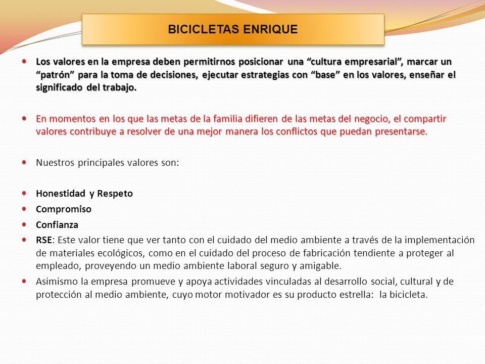 BICICLETAS ENRIQUE