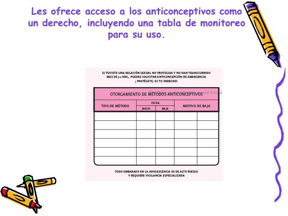 Les ofrece acceso a los anticonceptivos como un derecho, incluyendo una tabla de monitoreo para su uso.