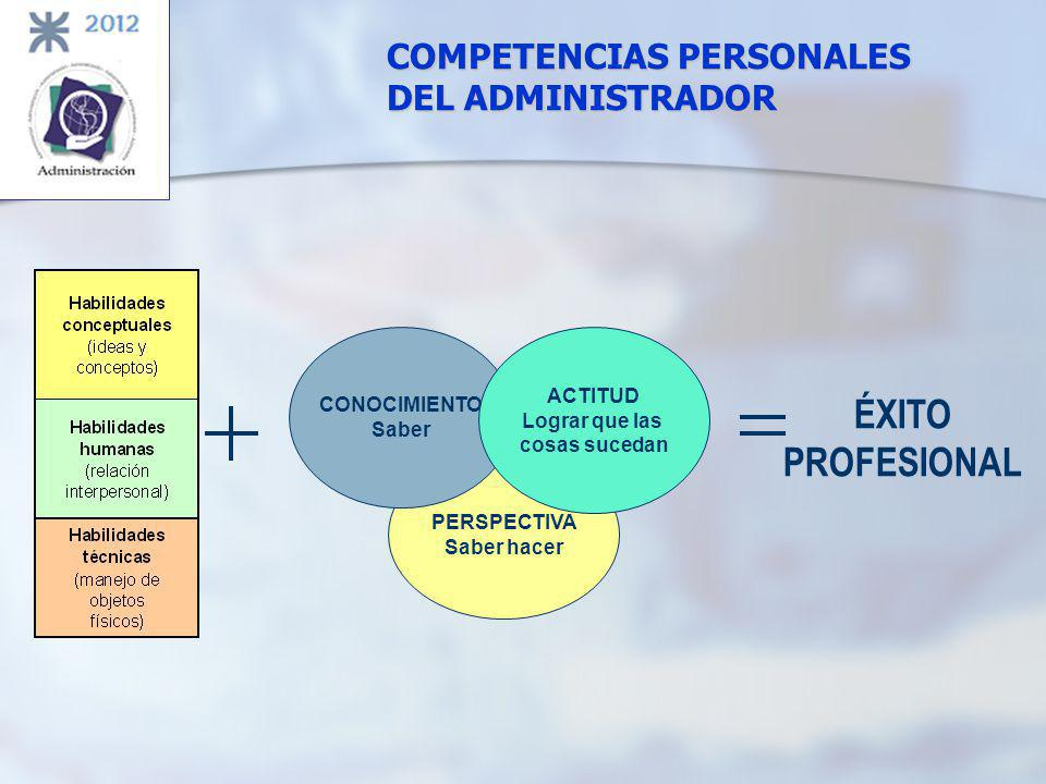 ÉXITO PROFESIONAL COMPETENCIAS PERSONALES DEL ADMINISTRADOR ACTITUD