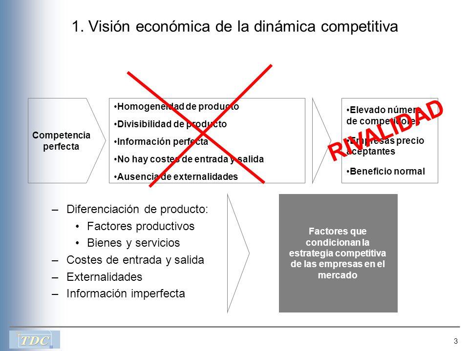 1. Visión económica de la dinámica competitiva