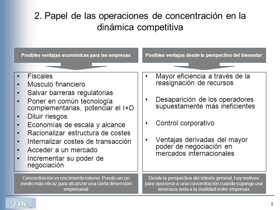 2. Papel de las operaciones de concentración en la dinámica competitiva