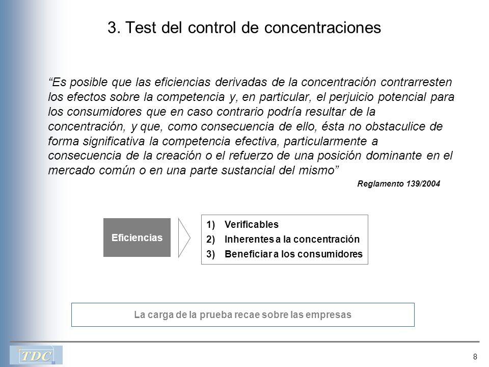 3. Test del control de concentraciones