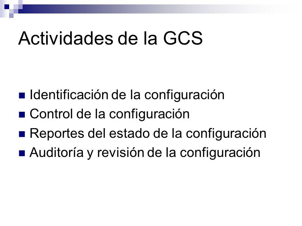 Actividades de la GCS Identificación de la configuración