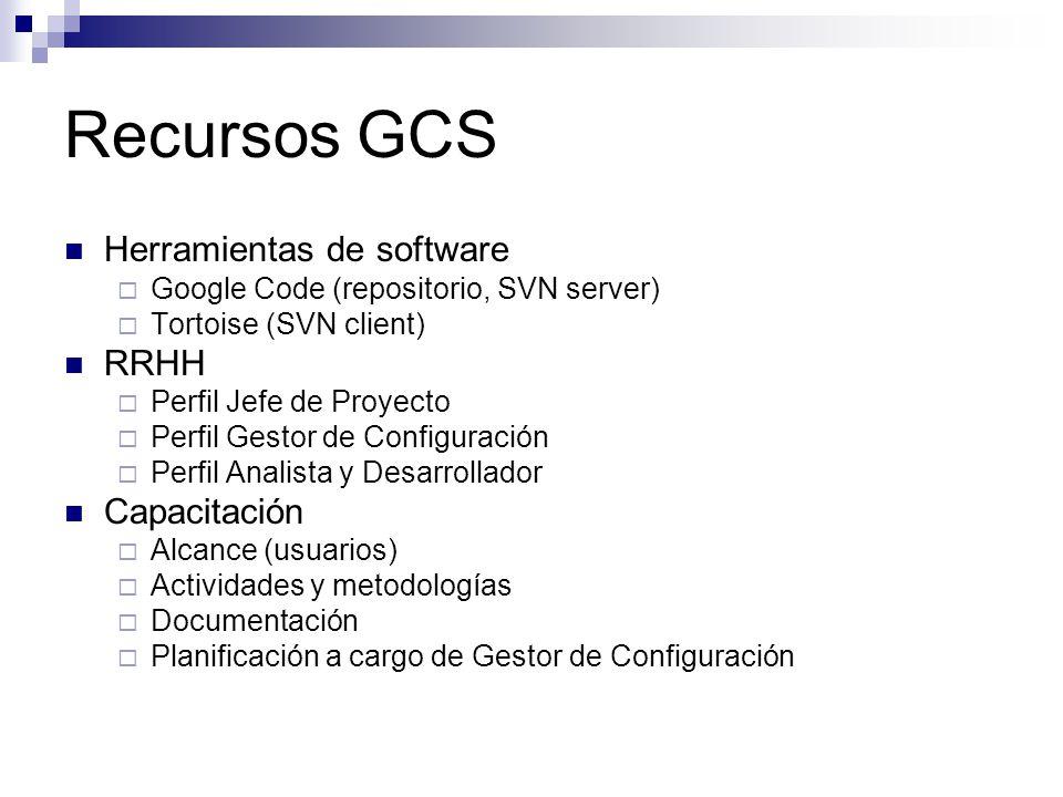 Recursos GCS Herramientas de software RRHH Capacitación