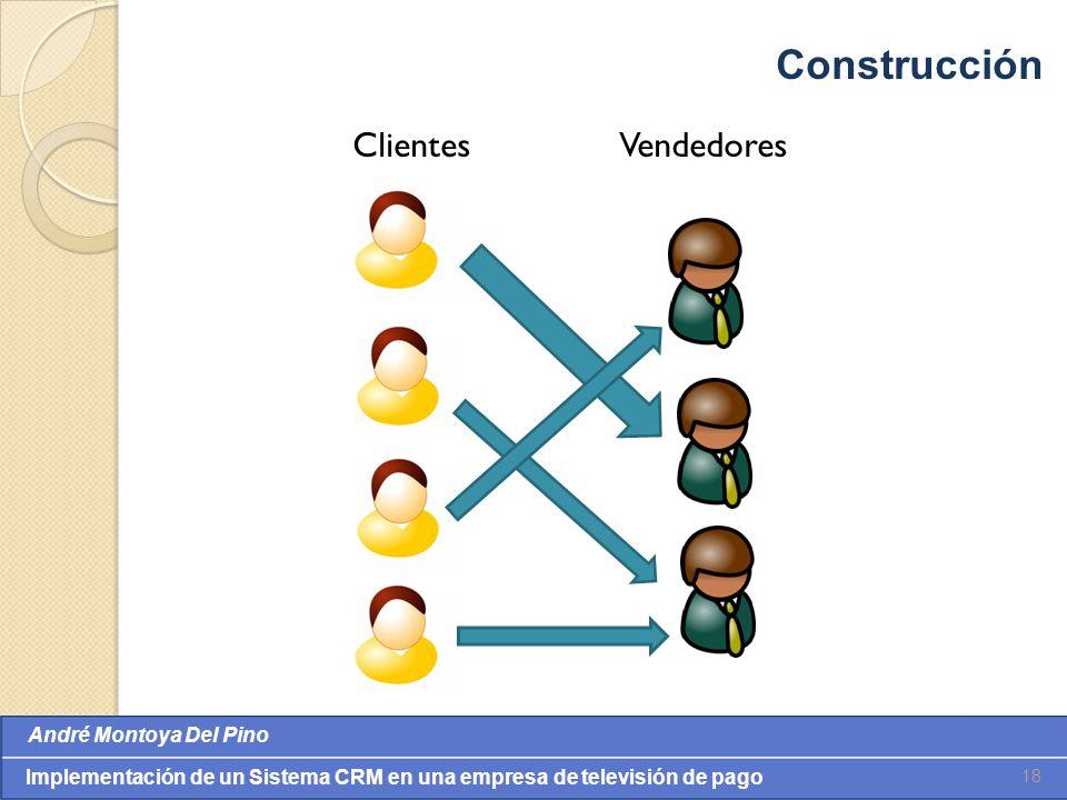 Construcción Clientes Vendedores