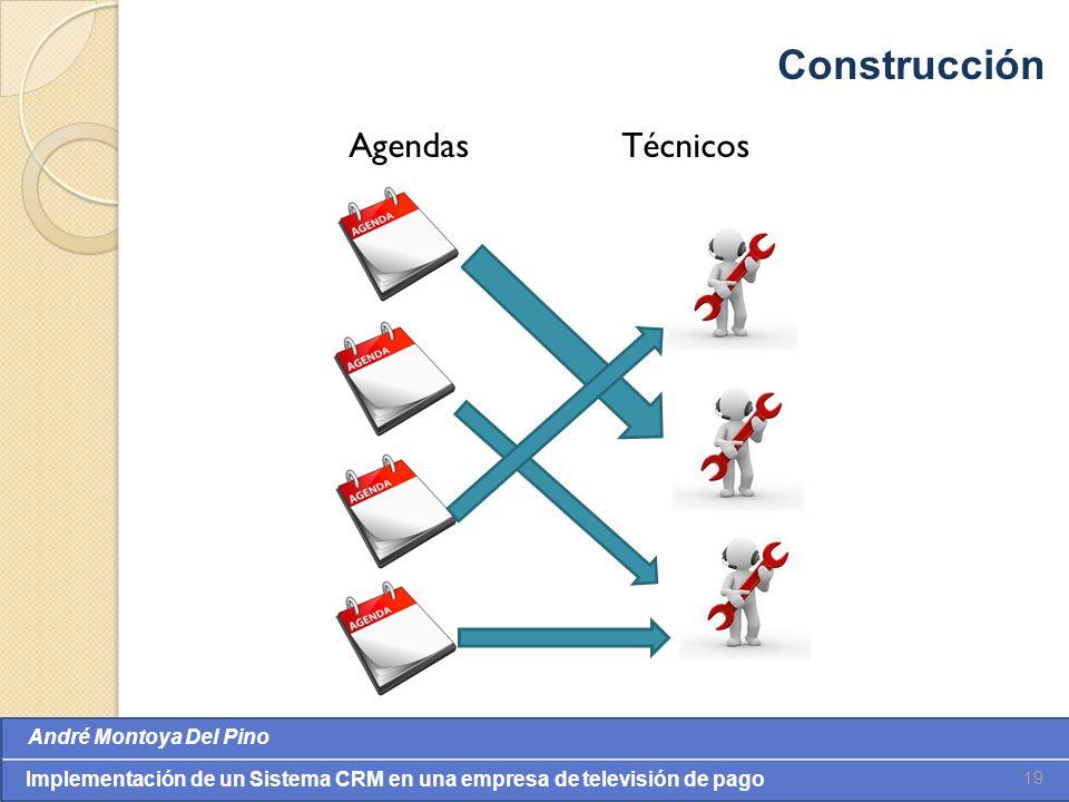 Construcción Agendas Técnicos