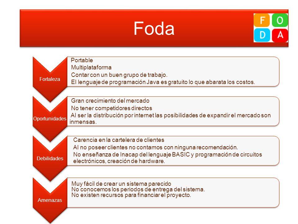 foda Foda Multiplataforma Contar con un buen grupo de trabajo.