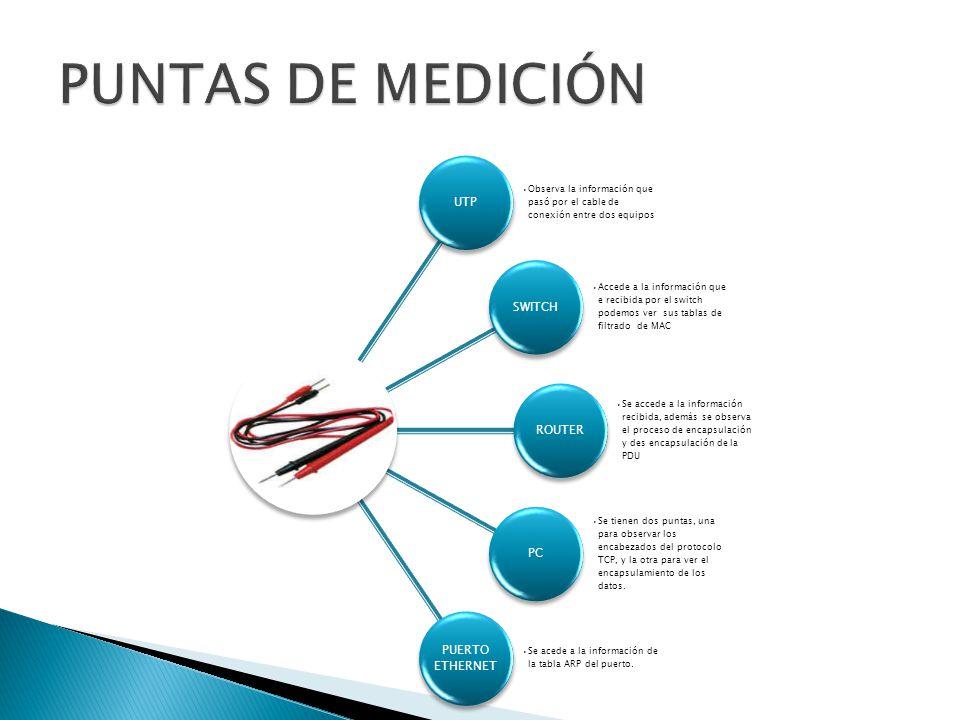 PUNTAS DE MEDICIÓN UTP. Observa la información que pasó por el cable de conexión entre dos equipos.