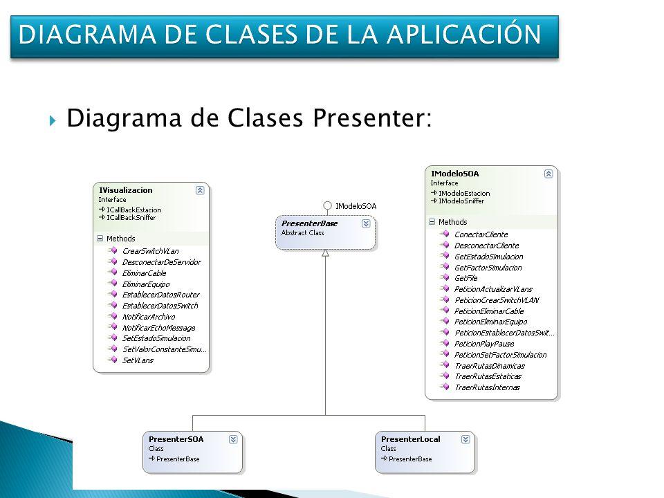 DIAGRAMA DE CLASES DE LA APLICACIÓN