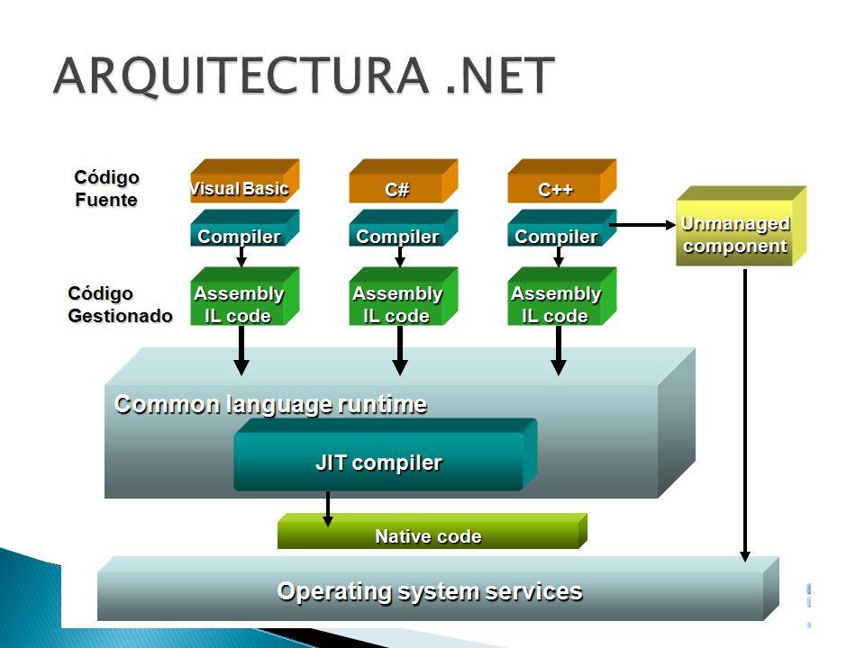 ARQUITECTURA .NET