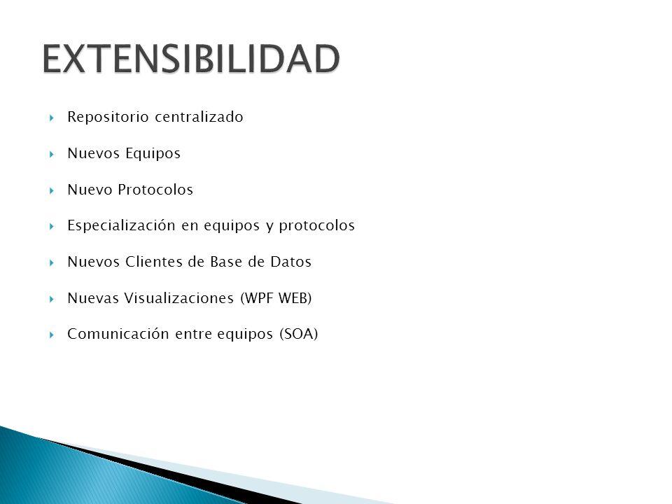 EXTENSIBILIDAD Repositorio centralizado Nuevos Equipos