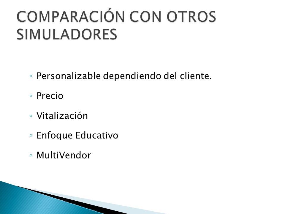 COMPARACIÓN CON OTROS SIMULADORES