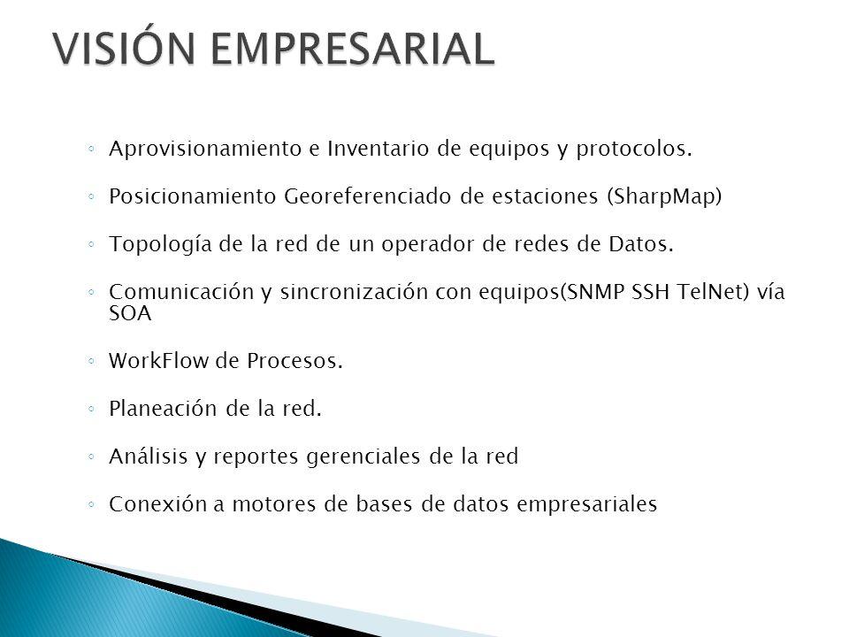 VISIÓN EMPRESARIAL Aprovisionamiento e Inventario de equipos y protocolos. Posicionamiento Georeferenciado de estaciones (SharpMap)