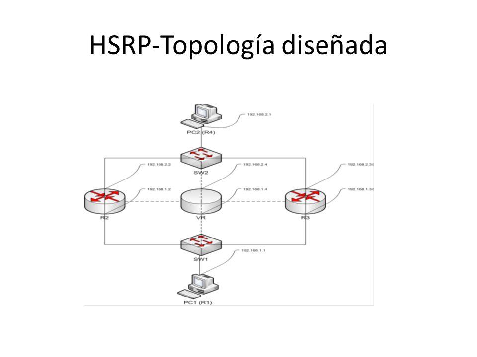 HSRP-Topología diseñada