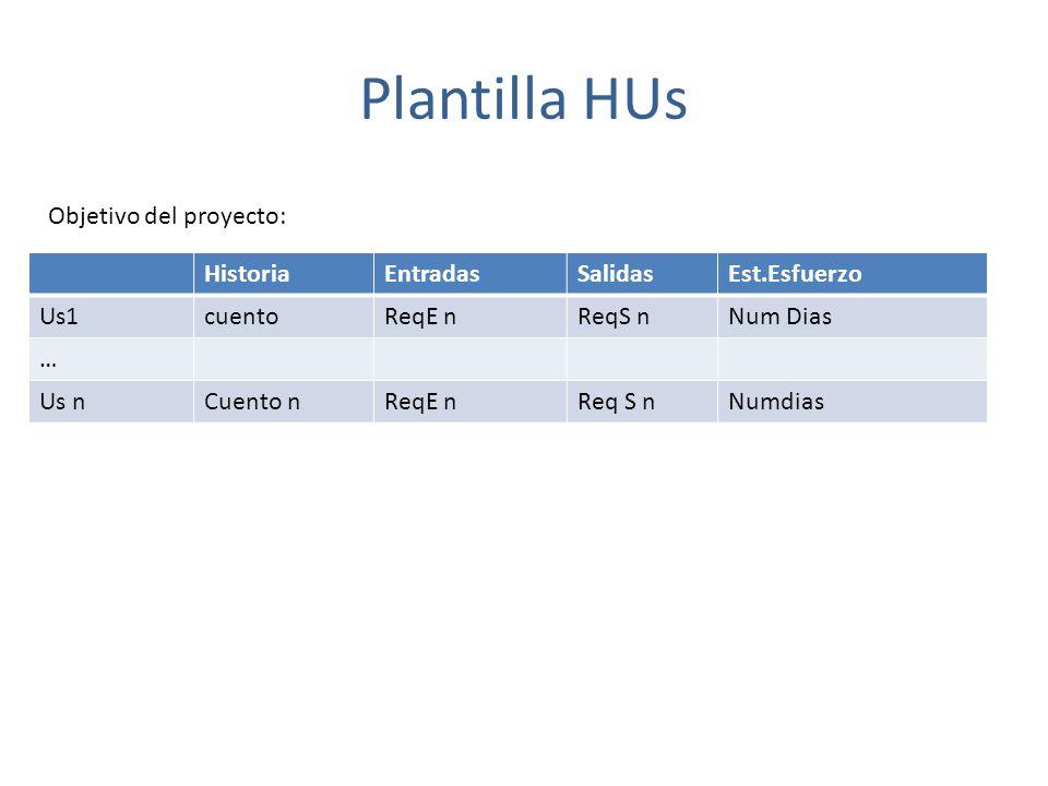 Plantilla HUs Objetivo del proyecto: Historia Entradas Salidas