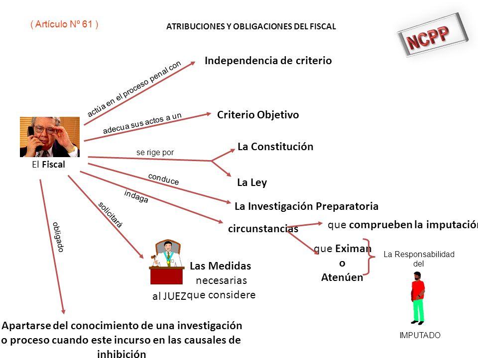 NCPP Independencia de criterio Criterio Objetivo La Constitución