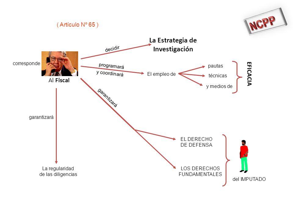 NCPP La Estrategia de Investigación EFICACIA Al Fiscal