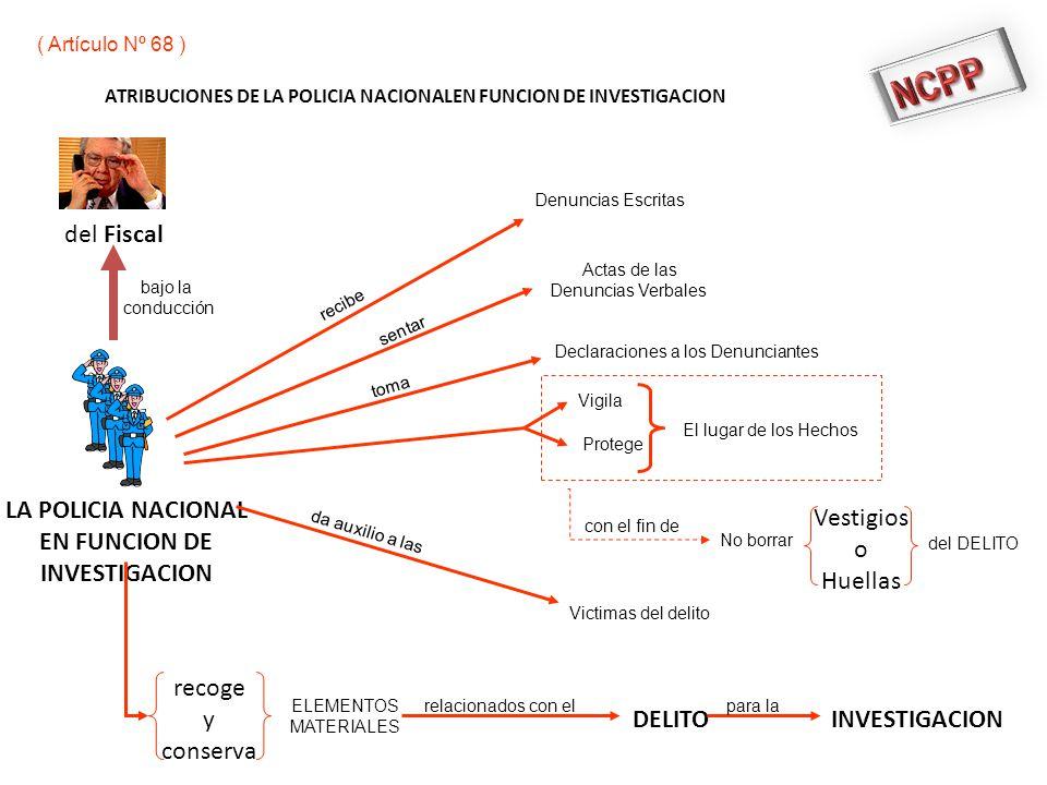 NCPP del Fiscal LA POLICIA NACIONAL EN FUNCION DE INVESTIGACION