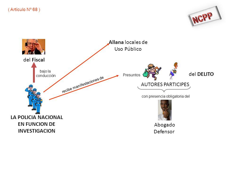 NCPP Allana locales de Uso Público del Fiscal del DELITO AUTORES