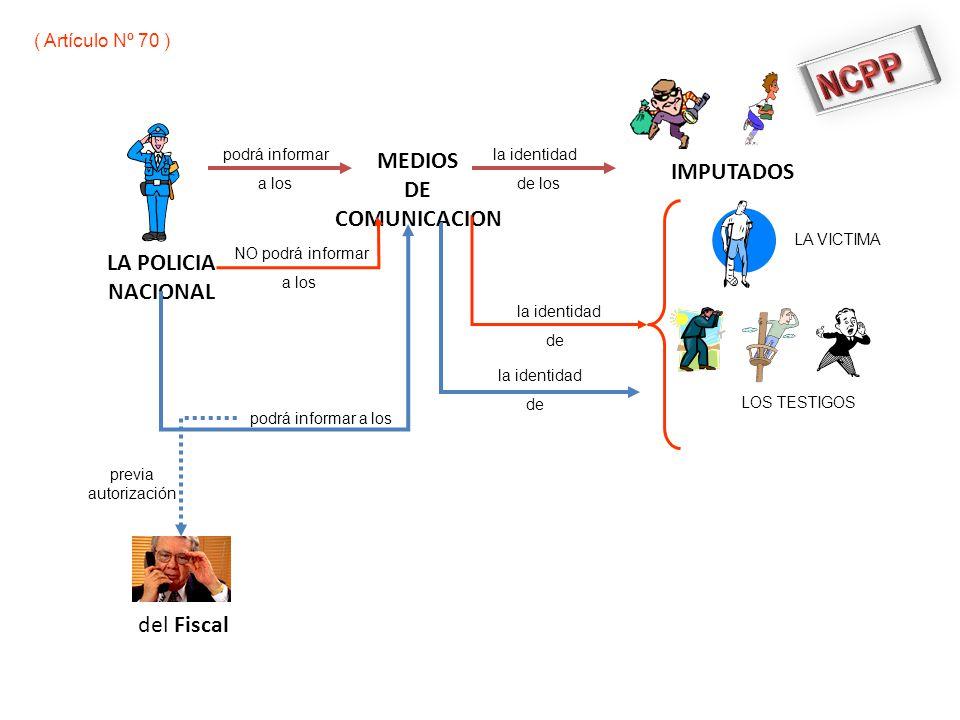NCPP MEDIOS IMPUTADOS DE COMUNICACION LA POLICIA NACIONAL del Fiscal