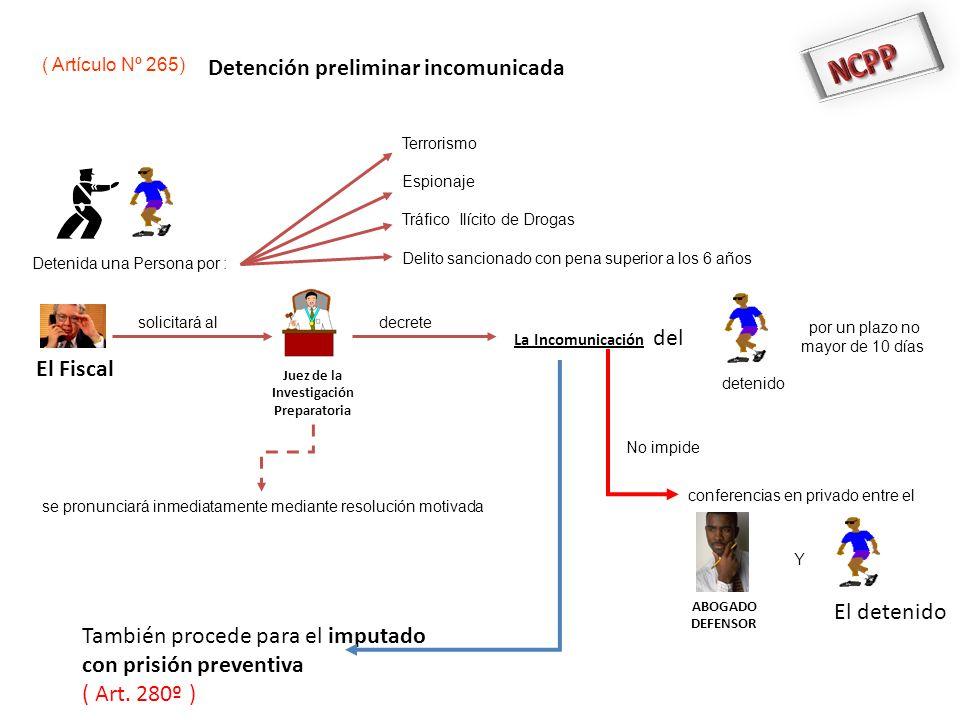 NCPP Detención preliminar incomunicada El Fiscal El detenido