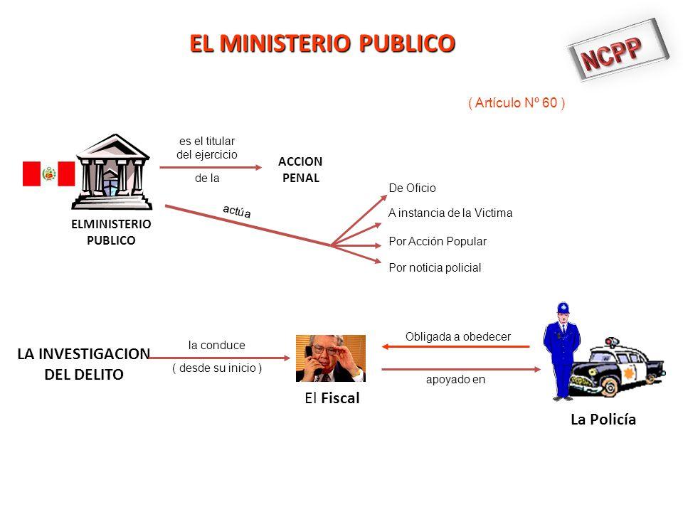 EL MINISTERIO PUBLICO NCPP LA INVESTIGACION DEL DELITO El Fiscal