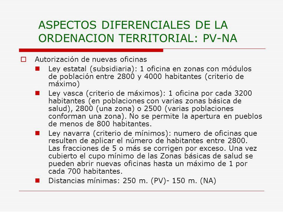 ASPECTOS DIFERENCIALES DE LA ORDENACION TERRITORIAL: PV-NA