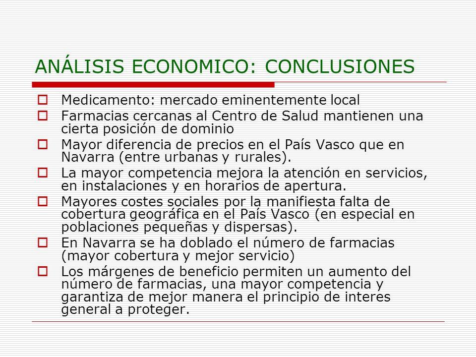 ANÁLISIS ECONOMICO: CONCLUSIONES