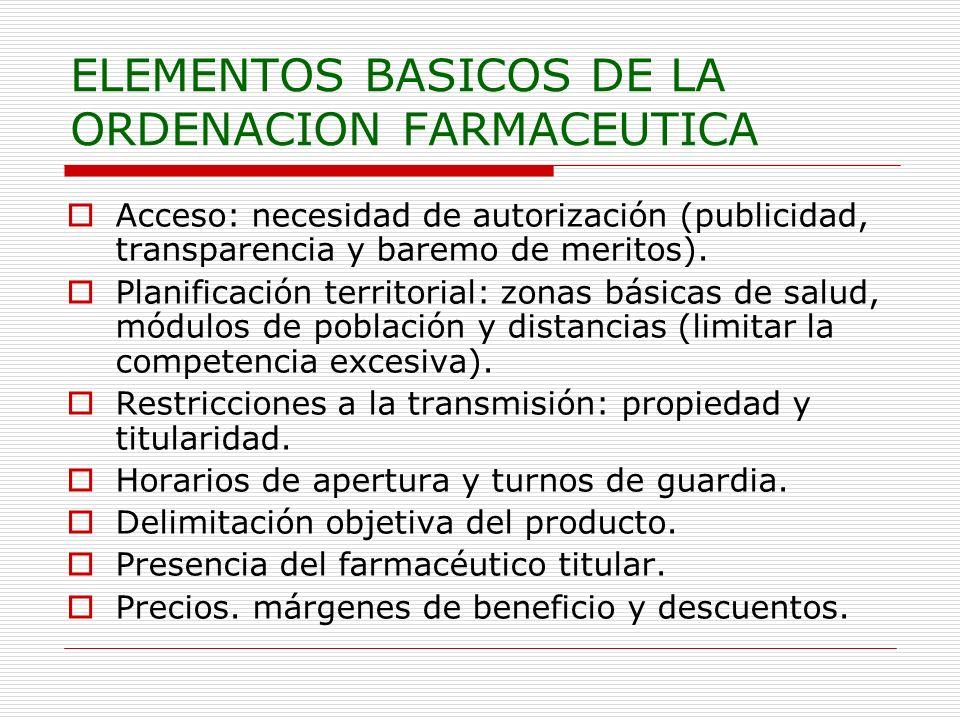 ELEMENTOS BASICOS DE LA ORDENACION FARMACEUTICA